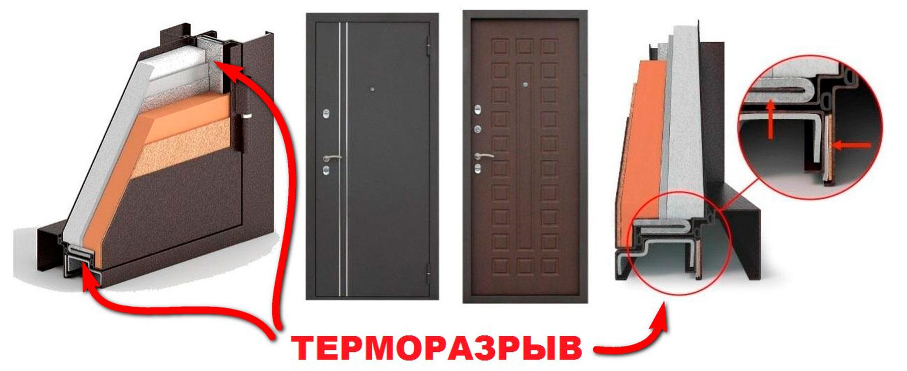 Схема конструкции двери с терморазрывом